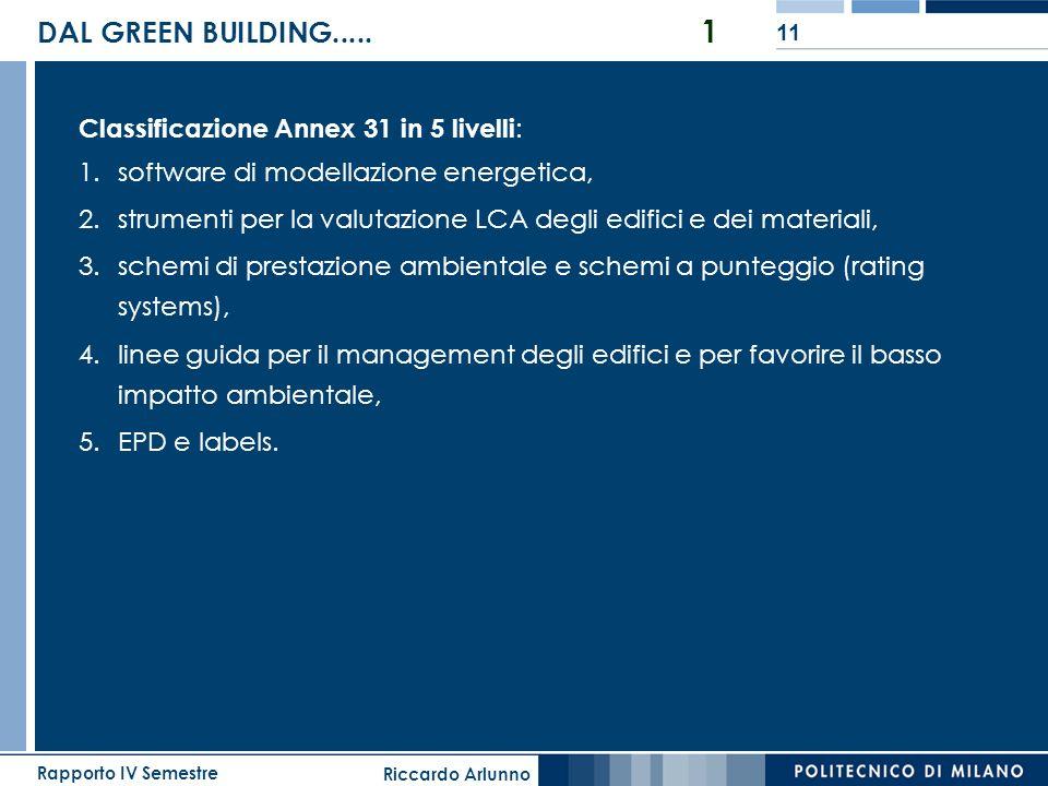 Riccardo Arlunno Rapporto IV Semestre 11 DAL GREEN BUILDING..... 1 Classificazione Annex 31 in 5 livelli : 1.software di modellazione energetica, 2.st