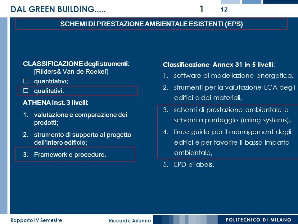 Riccardo Arlunno Rapporto IV Semestre 12 DAL GREEN BUILDING..... 1 Classificazione Annex 31 in 5 livelli : 1.software di modellazione energetica, 2.st