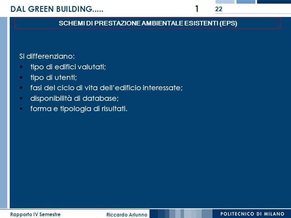 Riccardo Arlunno Rapporto IV Semestre 22 DAL GREEN BUILDING..... 1 Si differenziano: tipo di edifici valutati; tipo di utenti; fasi del ciclo di vita