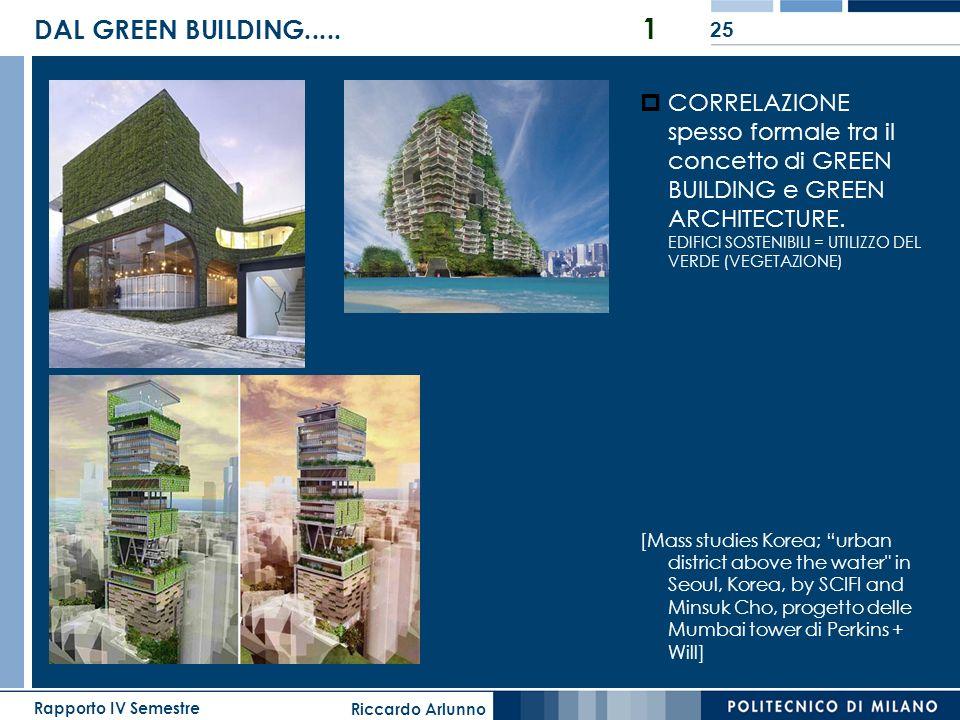 Riccardo Arlunno Rapporto IV Semestre 25 DAL GREEN BUILDING..... 1 CORRELAZIONE spesso formale tra il concetto di GREEN BUILDING e GREEN ARCHITECTURE.
