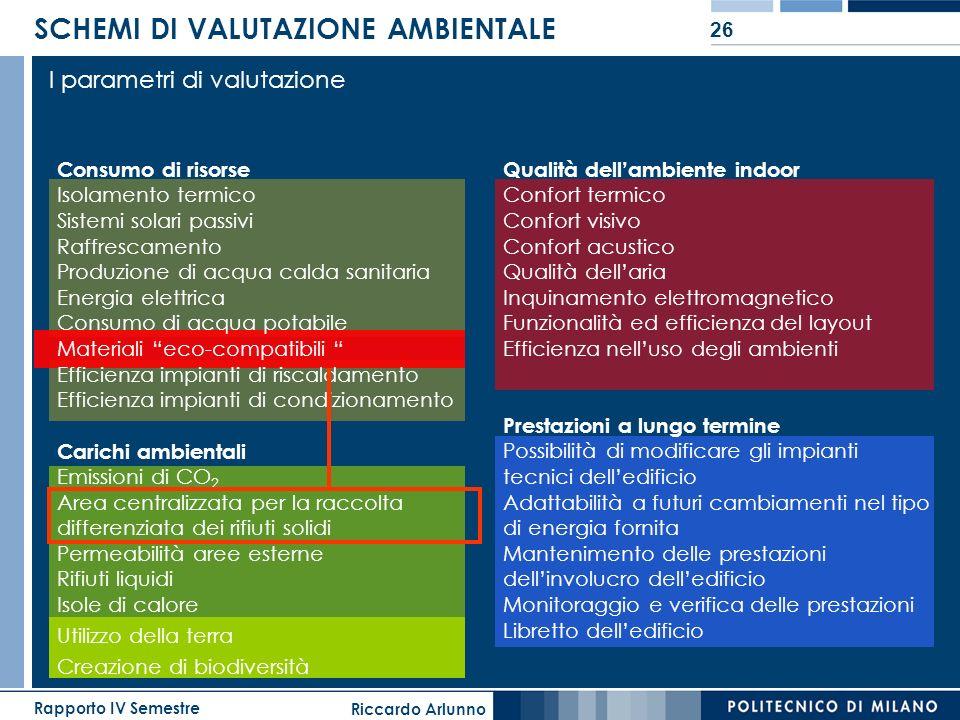 Riccardo Arlunno Rapporto IV Semestre 26 SCHEMI DI VALUTAZIONE AMBIENTALE Consumo di risorse Isolamento termico Sistemi solari passivi Raffrescamento