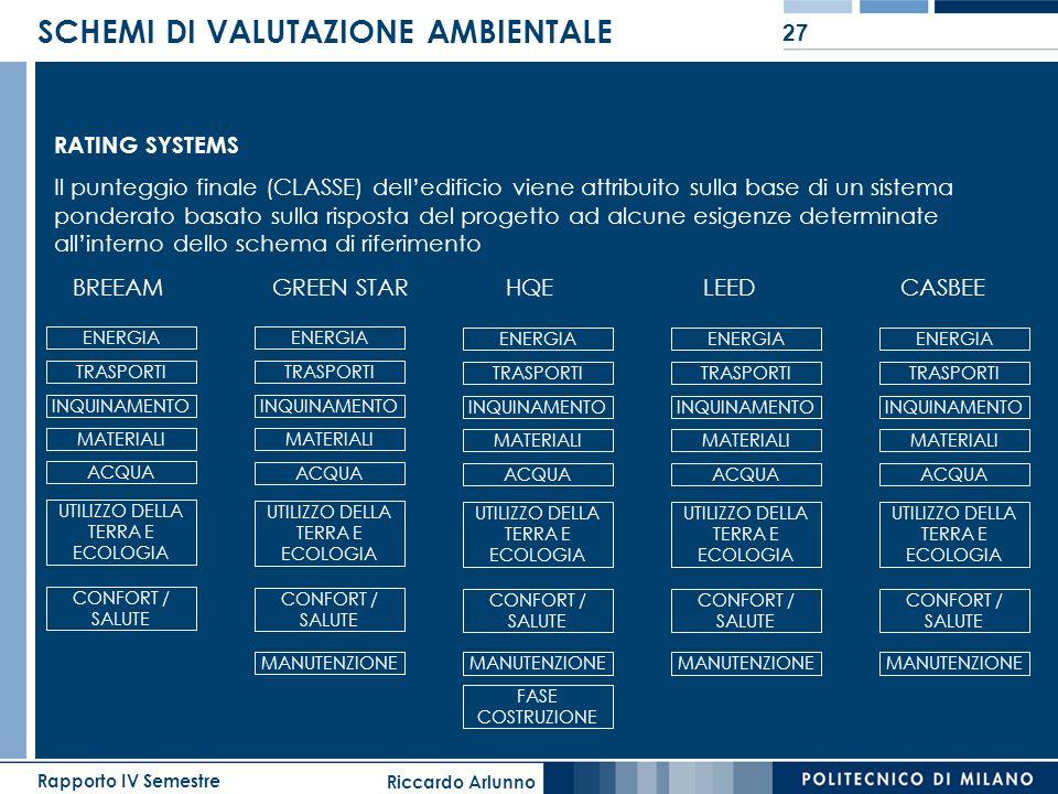 Riccardo Arlunno Rapporto IV Semestre 27 SCHEMI DI VALUTAZIONE AMBIENTALE RATING SYSTEMS Il punteggio finale (CLASSE) delledificio viene attribuito su