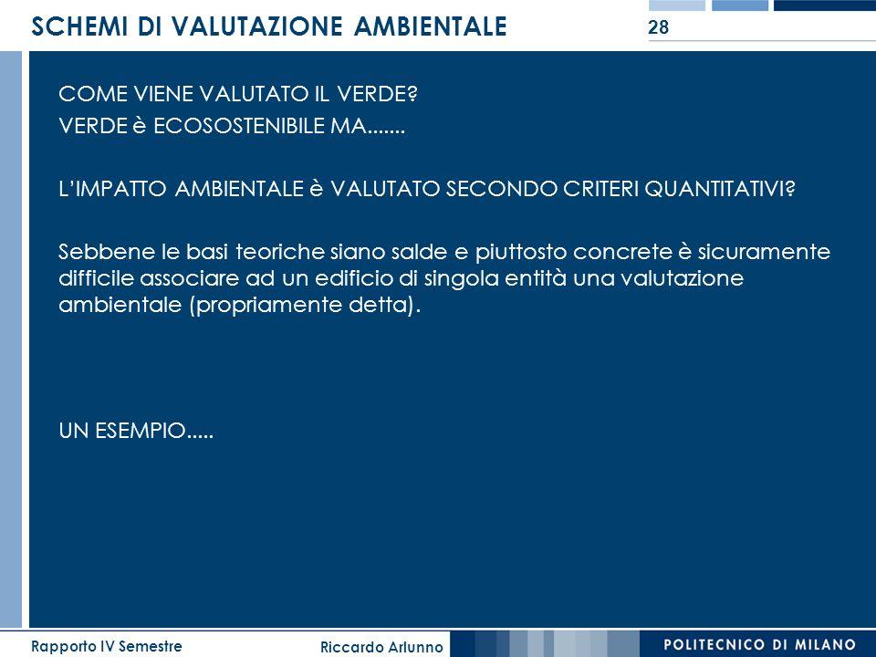 Riccardo Arlunno Rapporto IV Semestre 28 SCHEMI DI VALUTAZIONE AMBIENTALE COME VIENE VALUTATO IL VERDE? VERDE è ECOSOSTENIBILE MA....... LIMPATTO AMBI