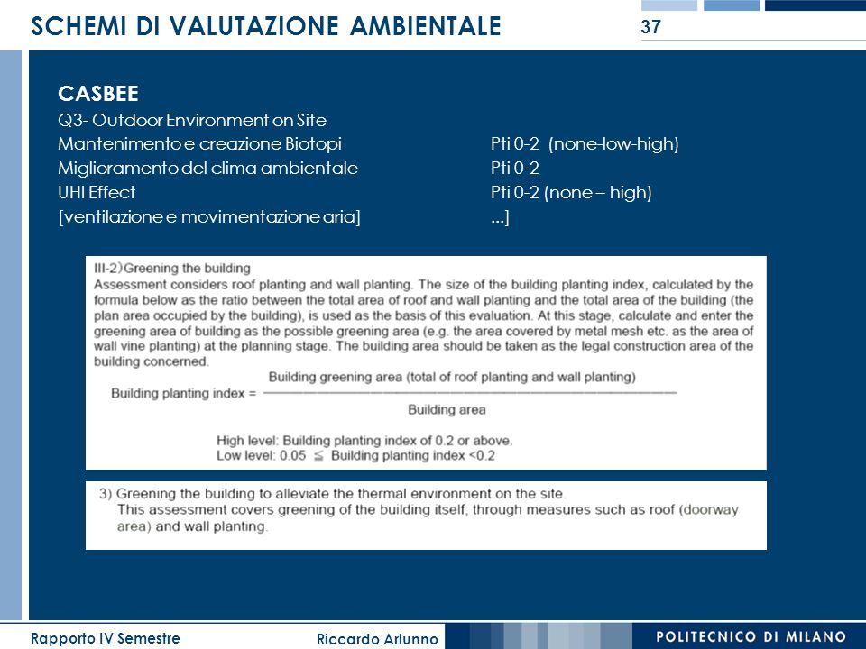 Riccardo Arlunno Rapporto IV Semestre 37 SCHEMI DI VALUTAZIONE AMBIENTALE CASBEE Q3- Outdoor Environment on Site Mantenimento e creazione BiotopiPti 0