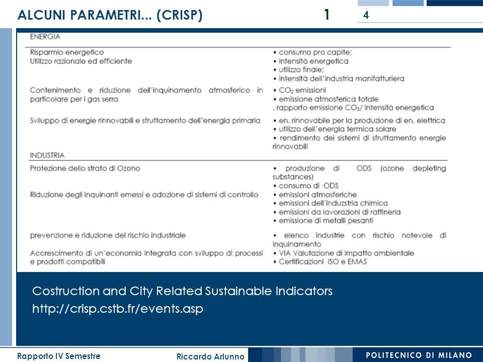 Riccardo Arlunno Rapporto IV Semestre 25 DAL GREEN BUILDING.....