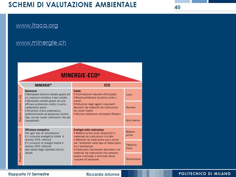 Riccardo Arlunno Rapporto IV Semestre 40 SCHEMI DI VALUTAZIONE AMBIENTALE www.itaca.org www.minergie.ch