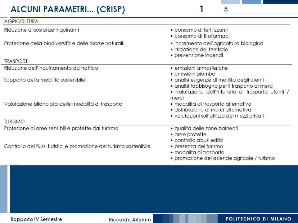 Riccardo Arlunno Rapporto IV Semestre 5 ALCUNI PARAMETRI... (CRISP) 1