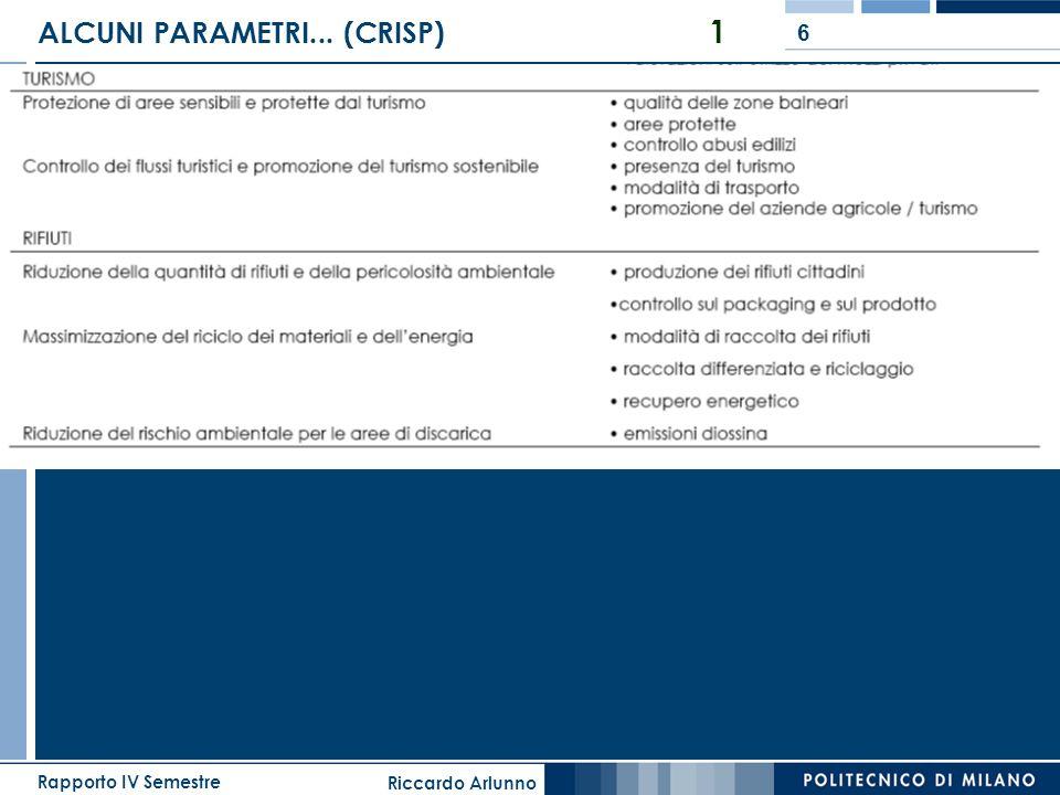 Riccardo Arlunno Rapporto IV Semestre 7 SOSTENIBILITA CVM (Contingent Valuation Method) CBA (Analisi Costi / Benefici) ISEW (Indici di sostenibilità economica dellinvestimento) EMERGIA (embodied energy) EXERGIA IMPRONTA ECOLOGICA Indicatori unici frutto di una valutazione ponderata basata su differenti criteri