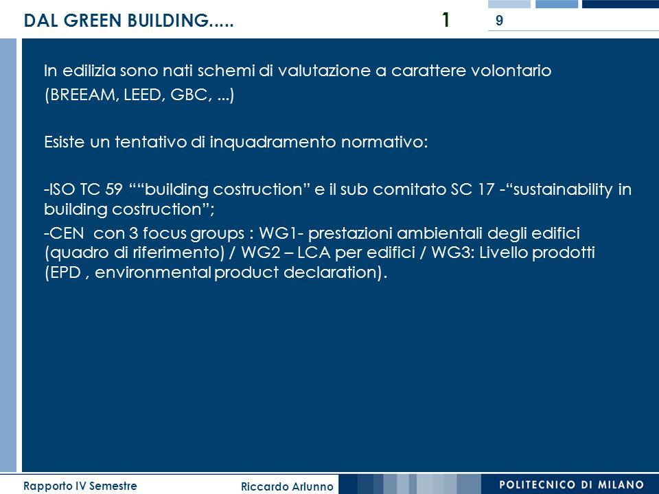Riccardo Arlunno Rapporto IV Semestre 9 DAL GREEN BUILDING..... 1 In edilizia sono nati schemi di valutazione a carattere volontario (BREEAM, LEED, GB
