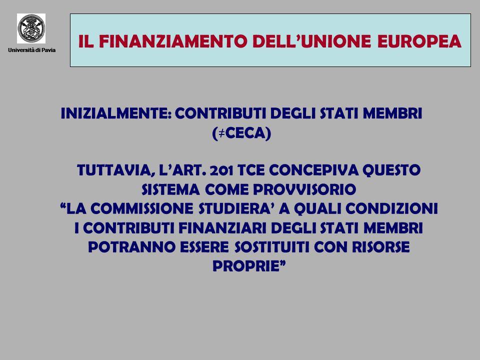 Università di Pavia I DIRITTI DISCENDENTI DALLA CITTADINANZA EUROPEA Università di Pavia INIZIALMENTE: CONTRIBUTI DEGLI STATI MEMBRI (CECA) IL FINANZIAMENTO DELLUNIONE EUROPEA TUTTAVIA, LART.