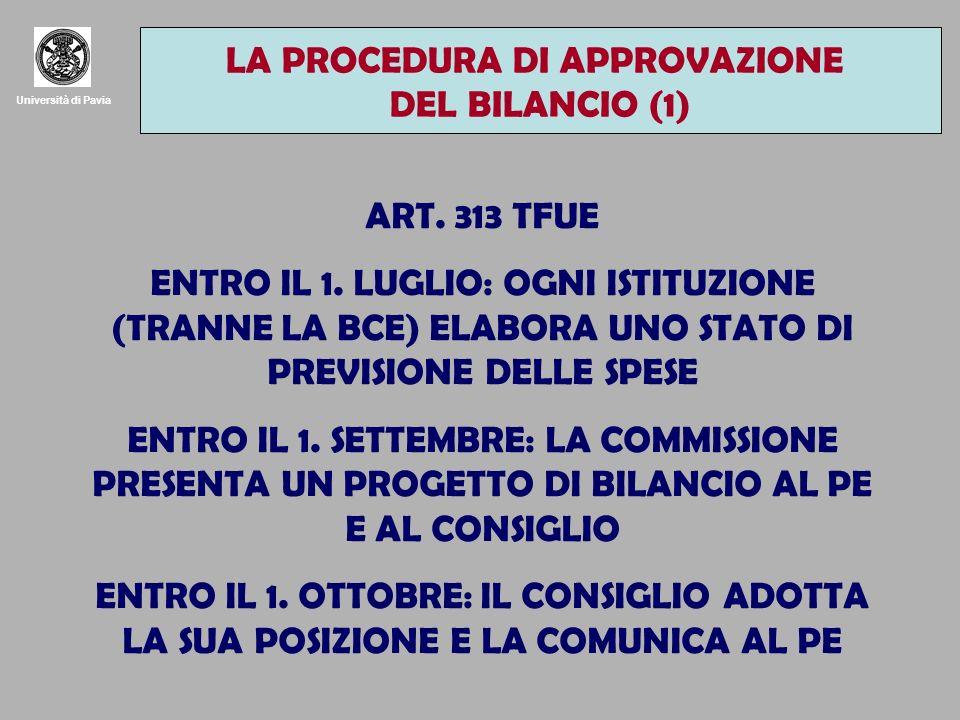 Università di Pavia ART. 313 TFUE ENTRO IL 1.