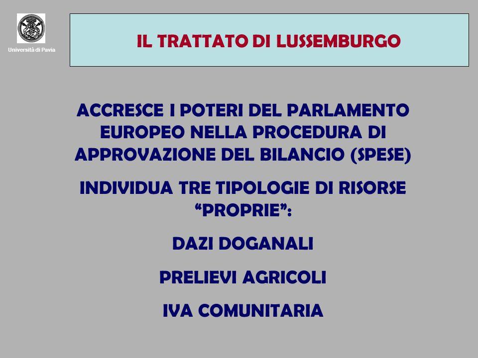 Università di Pavia IL TRATTATO DI LUSSEMBURGO ACCRESCE I POTERI DEL PARLAMENTO EUROPEO NELLA PROCEDURA DI APPROVAZIONE DEL BILANCIO (SPESE) INDIVIDUA TRE TIPOLOGIE DI RISORSE PROPRIE: DAZI DOGANALI PRELIEVI AGRICOLI IVA COMUNITARIA IL TRATTATO DI LUSSEMBURGO