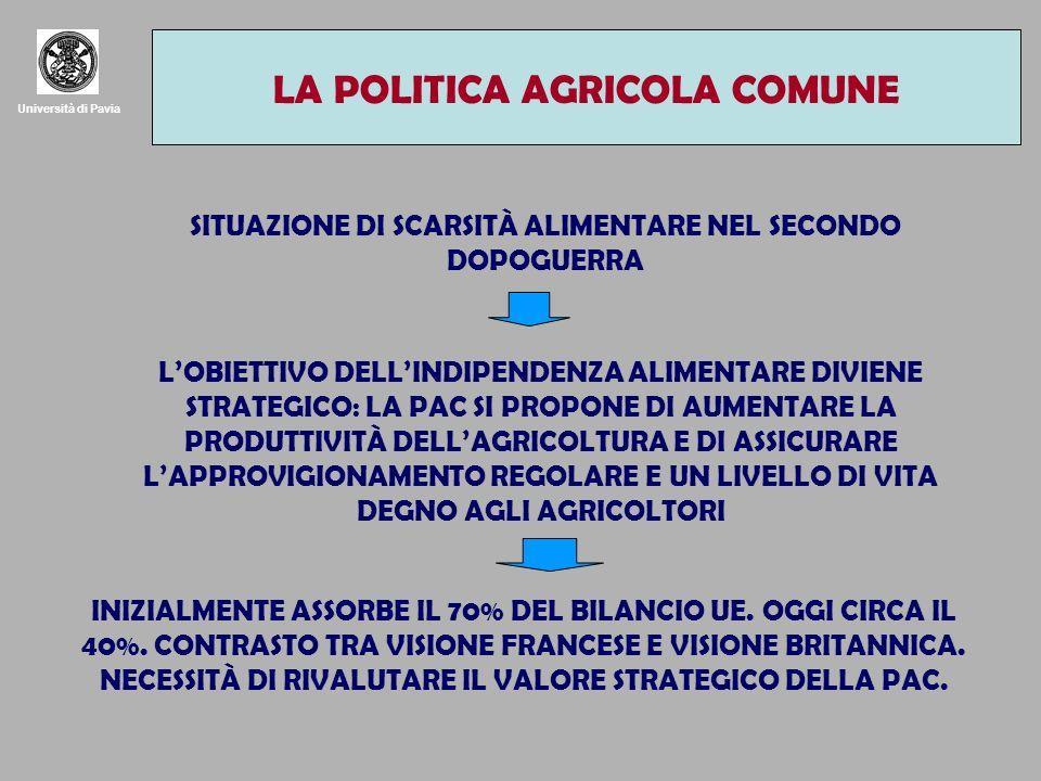 Università di Pavia LA POLITICA AGRICOLA COMUNE SITUAZIONE DI SCARSITÀ ALIMENTARE NEL SECONDO DOPOGUERRA LOBIETTIVO DELLINDIPENDENZA ALIMENTARE DIVIENE STRATEGICO: LA PAC SI PROPONE DI AUMENTARE LA PRODUTTIVITÀ DELLAGRICOLTURA E DI ASSICURARE LAPPROVIGIONAMENTO REGOLARE E UN LIVELLO DI VITA DEGNO AGLI AGRICOLTORI INIZIALMENTE ASSORBE IL 70% DEL BILANCIO UE.