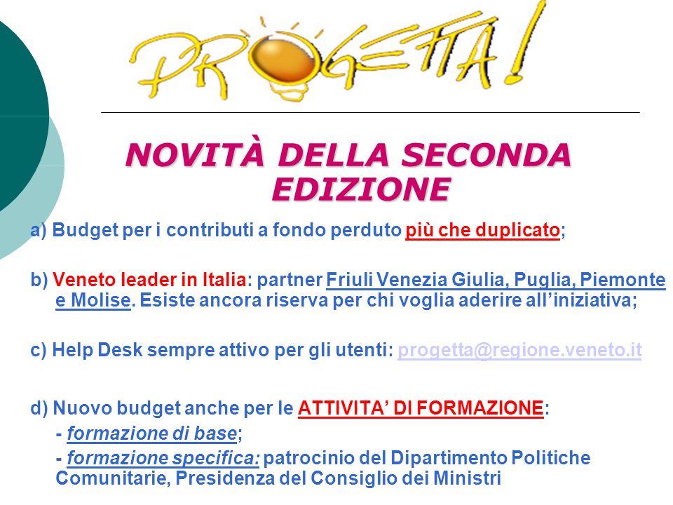 NOVITÀ DELLA SECONDA EDIZIONE a) Budget per i contributi a fondo perduto più che duplicato; b) Veneto leader in Italia: partner Friuli Venezia Giulia, Puglia, Piemonte e Molise.