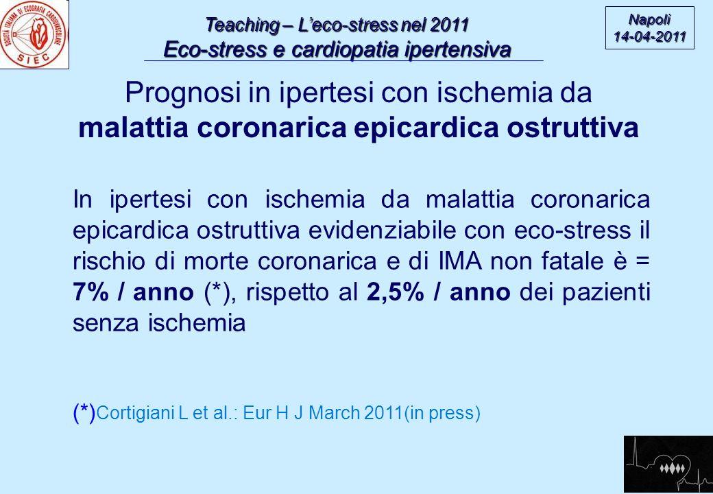 Teaching – Leco-stress nel 2011 Eco-stress e cardiopatia ipertensiva Napoli14-04-2011 In ipertesi con ischemia da malattia coronarica epicardica ostru