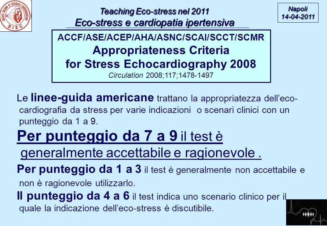 Teaching Eco-stress nel 2011 Eco-stress e cardiopatia ipertensiva ACCF/ASE/ACEP/AHA/ASNC/SCAI/SCCT/SCMR Appropriateness Criteria for Stress Echocardio