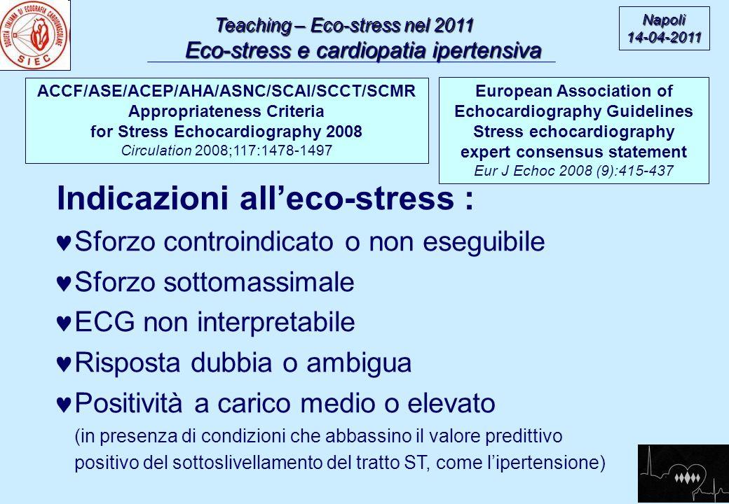 Teaching – Eco-stress nel 2011 Eco-stress e cardiopatia ipertensiva Eco-stress e cardiopatia ipertensiva Napoli14-04-2011 ACCF/ASE/ACEP/AHA/ASNC/SCAI/