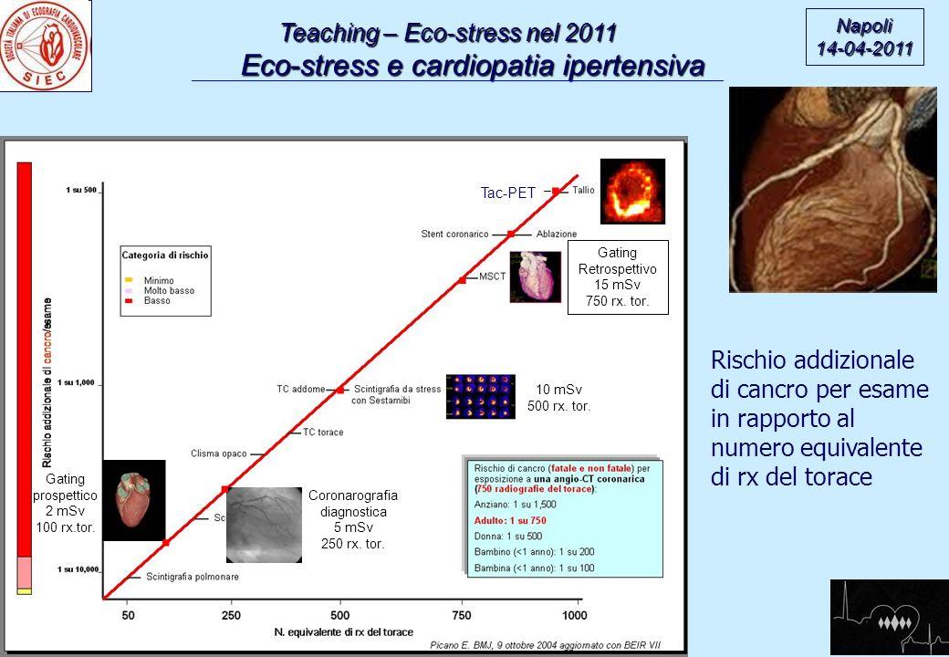 Teaching – Eco-stress nel 2011 Eco-stress e cardiopatia ipertensiva Eco-stress e cardiopatia ipertensiva Napoli14-04-2011 Rischio addizionale di cancr