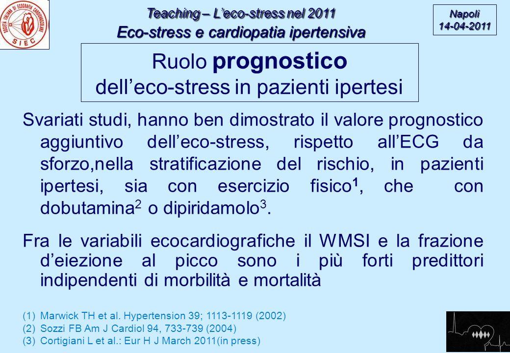 Teaching – Leco-stress nel 2011 Eco-stress e cardiopatia ipertensiva Napoli14-04-2011 Svariati studi, hanno ben dimostrato il valore prognostico aggiu