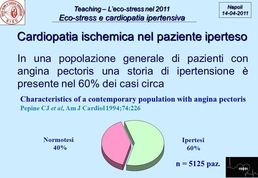Teaching Eco-stress nel 2011 Eco-stress e cardiopatia ipertensiva ACCF/ASE/ACEP/AHA/ASNC/SCAI/SCCT/SCMR Appropriateness Criteria for Stress Echocardiography 2008 Circulation 2008;117;1478-1497 Le linee-guida americane trattano la appropriatezza delleco- cardiografia da stress per varie indicazioni o scenari clinici con un punteggio da 1 a 9.