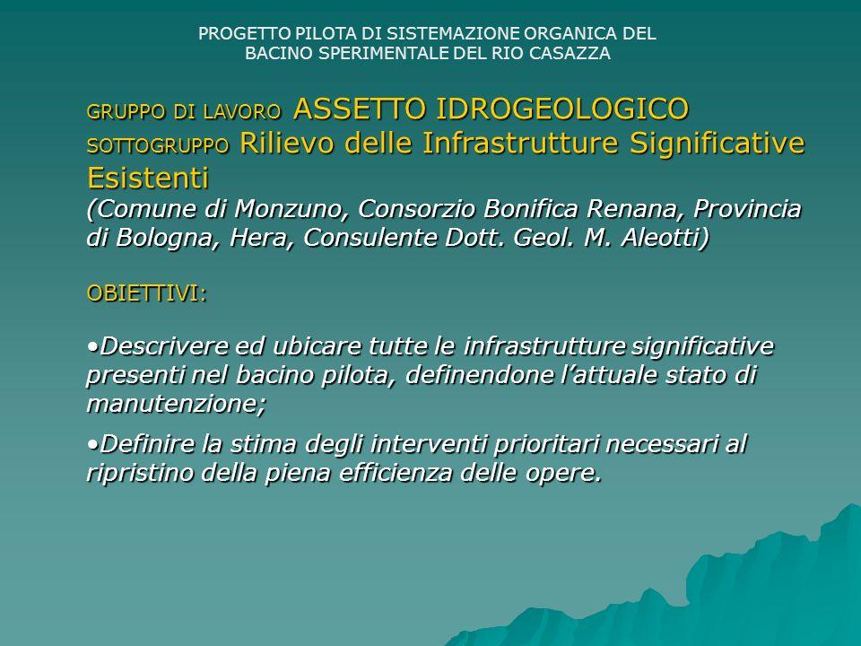 PROGETTO PILOTA DI SISTEMAZIONE ORGANICA DEL BACINO SPERIMENTALE DEL RIO CASAZZA GRUPPO DI LAVORO ASSETTO IDROGEOLOGICO SOTTOGRUPPO Rilievo delle Infrastrutture Significative Esistenti (Comune di Monzuno, Consorzio Bonifica Renana, Provincia di Bologna, Hera, Consulente Dott.