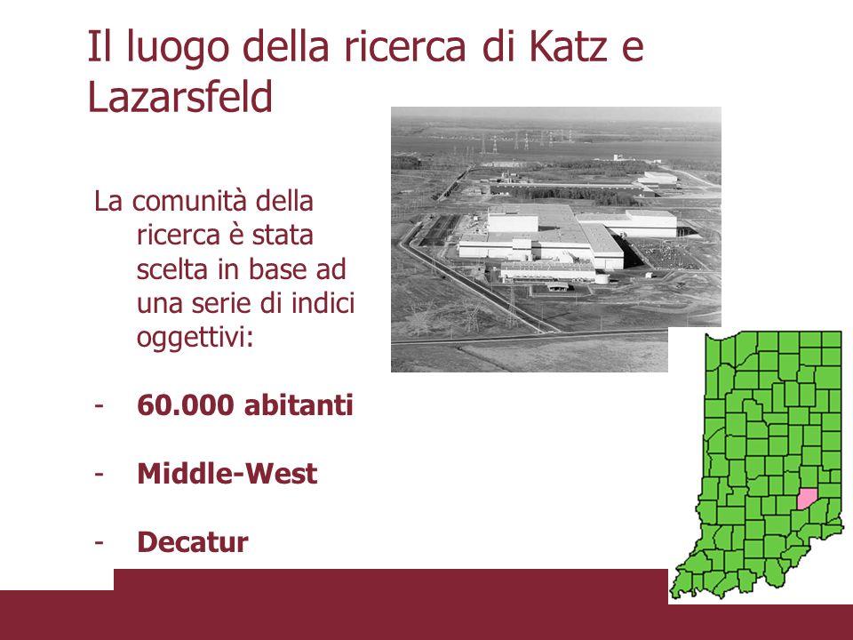 La comunità della ricerca è stata scelta in base ad una serie di indici oggettivi: -60.000 abitanti -Middle-West -Decatur Il luogo della ricerca di Ka