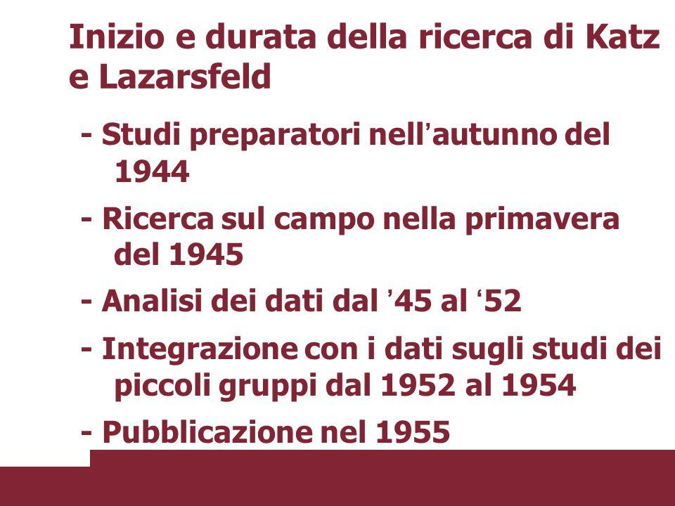 - Studi preparatori nell autunno del 1944 - Ricerca sul campo nella primavera del 1945 - Analisi dei dati dal 45 al 52 - Integrazione con i dati sugli