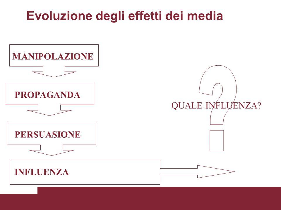 Evoluzione degli effetti dei media MANIPOLAZIONE PROPAGANDA PERSUASIONE INFLUENZA QUALE INFLUENZA?