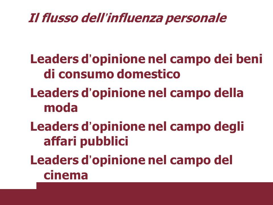 Leaders d opinione nel campo dei beni di consumo domestico Leaders d opinione nel campo della moda Leaders d opinione nel campo degli affari pubblici