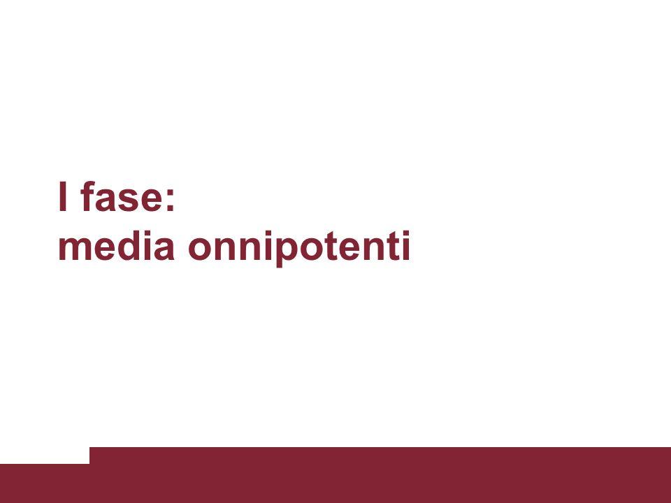 Il concetto di influenza Influenza, s.f.1.