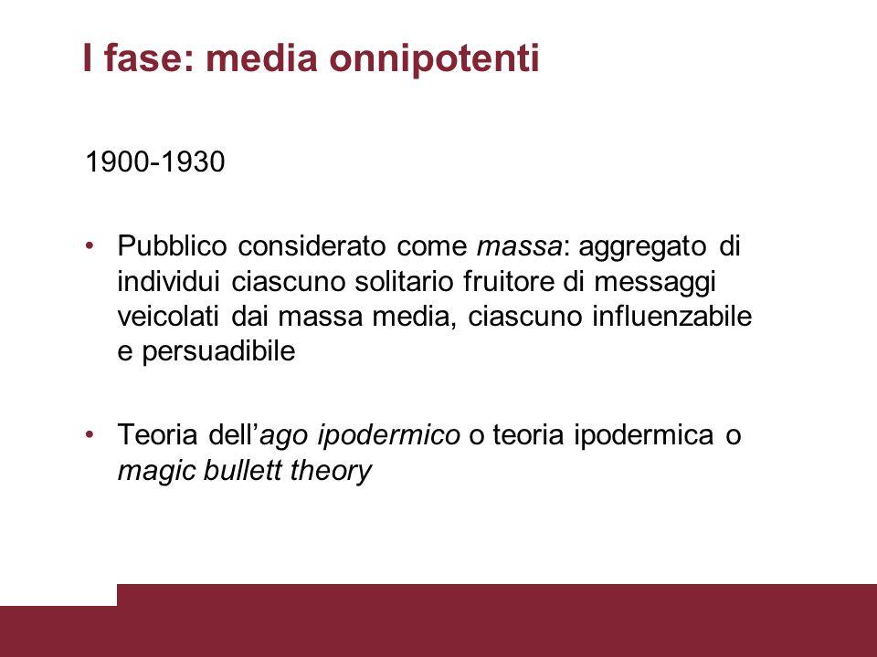 1900-1930 Pubblico considerato come massa: aggregato di individui ciascuno solitario fruitore di messaggi veicolati dai massa media, ciascuno influenz