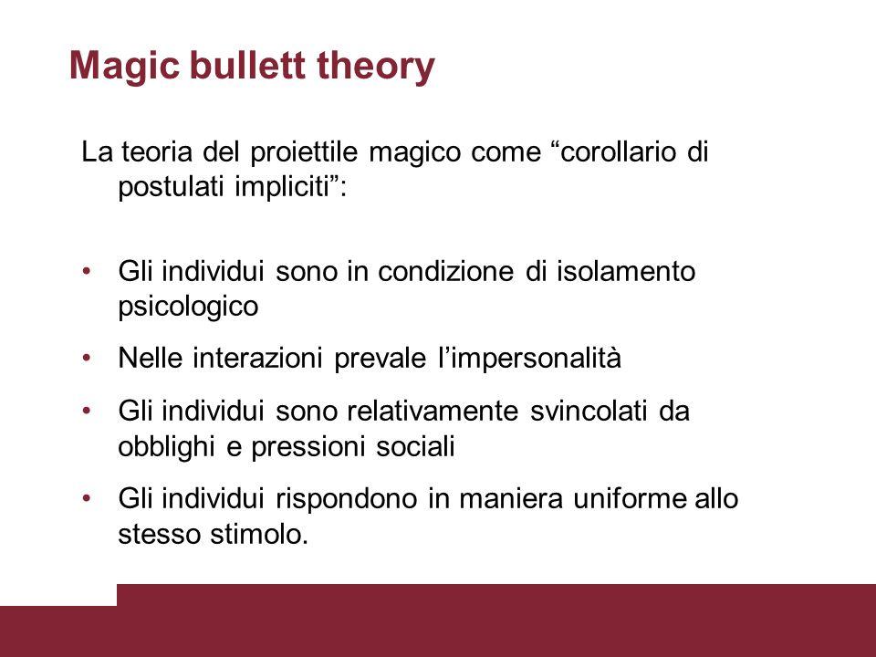 Magic bullett theory La teoria del proiettile magico come corollario di postulati impliciti: Gli individui sono in condizione di isolamento psicologic