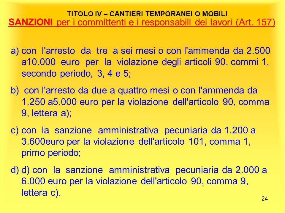 24 TITOLO IV – CANTIERI TEMPORANEI O MOBILI SANZIONI per i committenti e i responsabili dei lavori (Art.