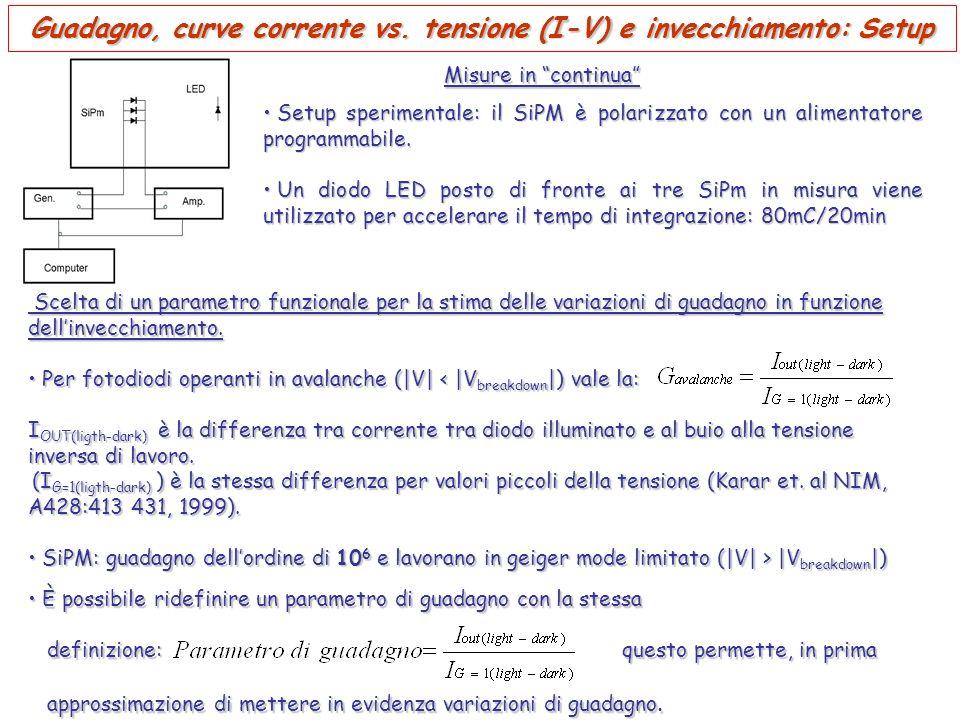 Guadagno, curve corrente vs. tensione (I-V) e invecchiamento: Setup Scelta di un parametro funzionale per la stima delle variazioni di guadagno in fun