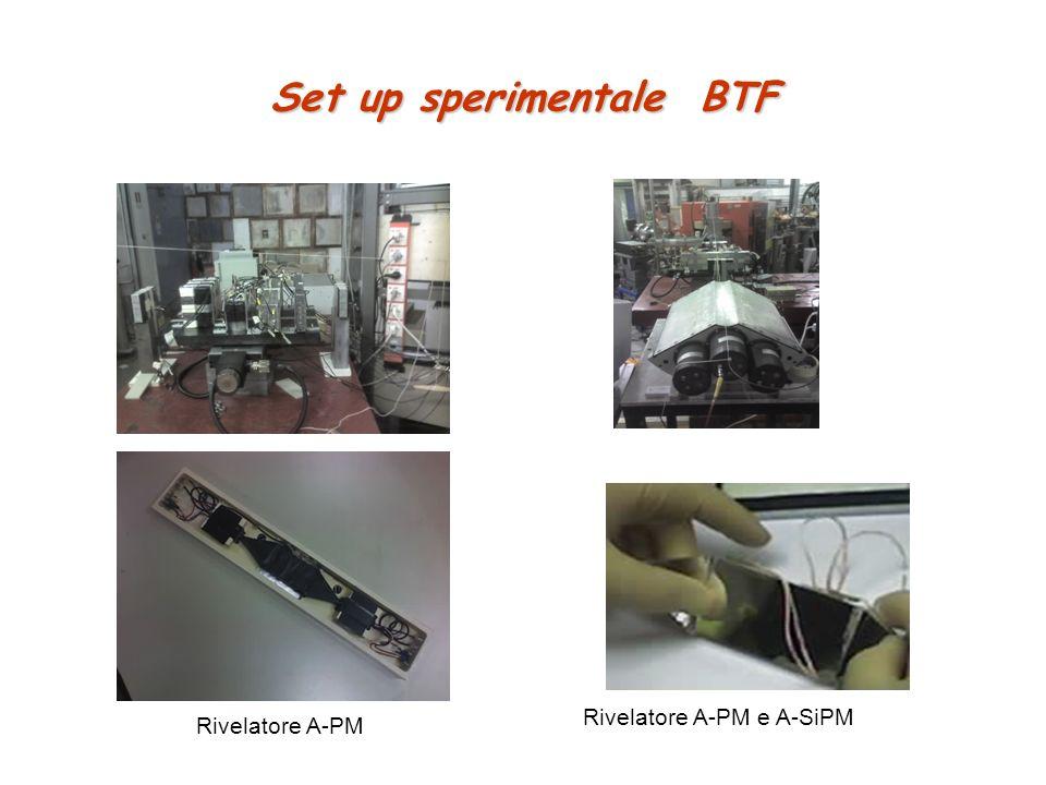 Set up sperimentale BTF Rivelatore A-PM e A-SiPM Rivelatore A-PM