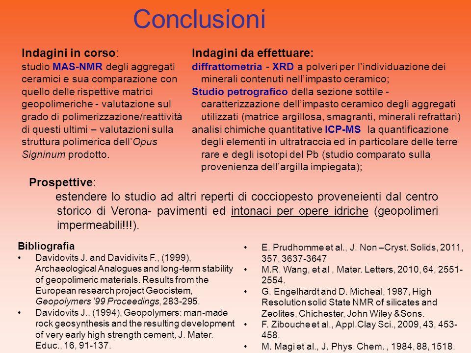 Indagini in corso: studio MAS-NMR degli aggregati ceramici e sua comparazione con quello delle rispettive matrici geopolimeriche - valutazione sul gra