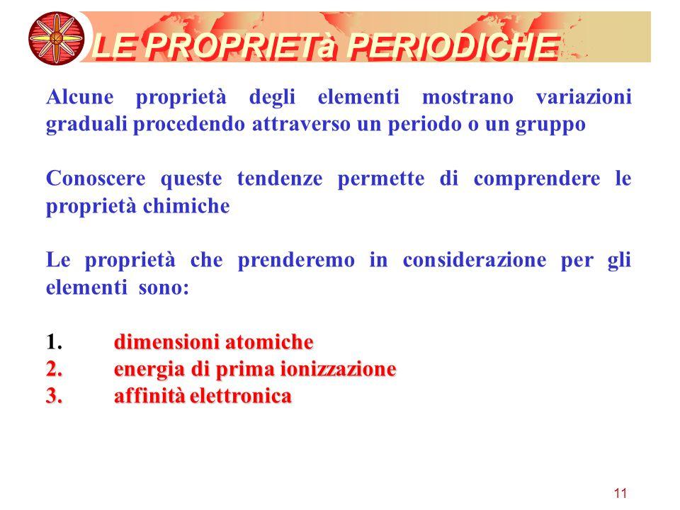 11 LE PROPRIETà PERIODICHE Alcune proprietà degli elementi mostrano variazioni graduali procedendo attraverso un periodo o un gruppo Conoscere queste