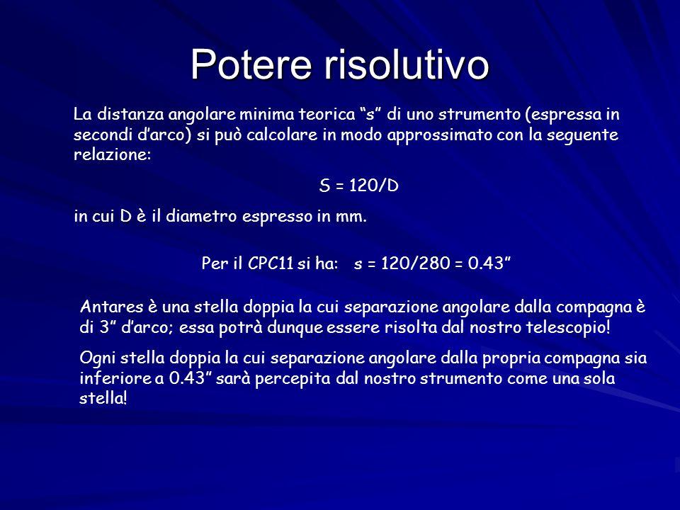 Due osservazioni sul potere risolutivo Il valore calcolato è puramente teorico; in pratica esso è tanto più grande (s più grande significa potere risolutivo minore) quanto peggiori sono le condizioni di visibilità (turbolenze, inquinamento luminoso ecc…) Una formula più precisa per il calcolo del potere risolutivo è: in cui λ è la lunghezza donda della luce visibile (intorno ai 550 nm) Calcolando s con tale formula otteniamo il valore di 0.39, che differisce dal precedente di una quantità inferiore al 10%.
