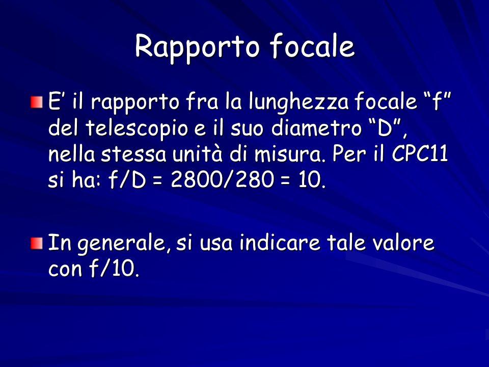 Luminosità (rapidità) Dipende dal rapporto fra il quadrato dellapertura del telescopio e il quadrato della lunghezza focale: in cui k è una costante.