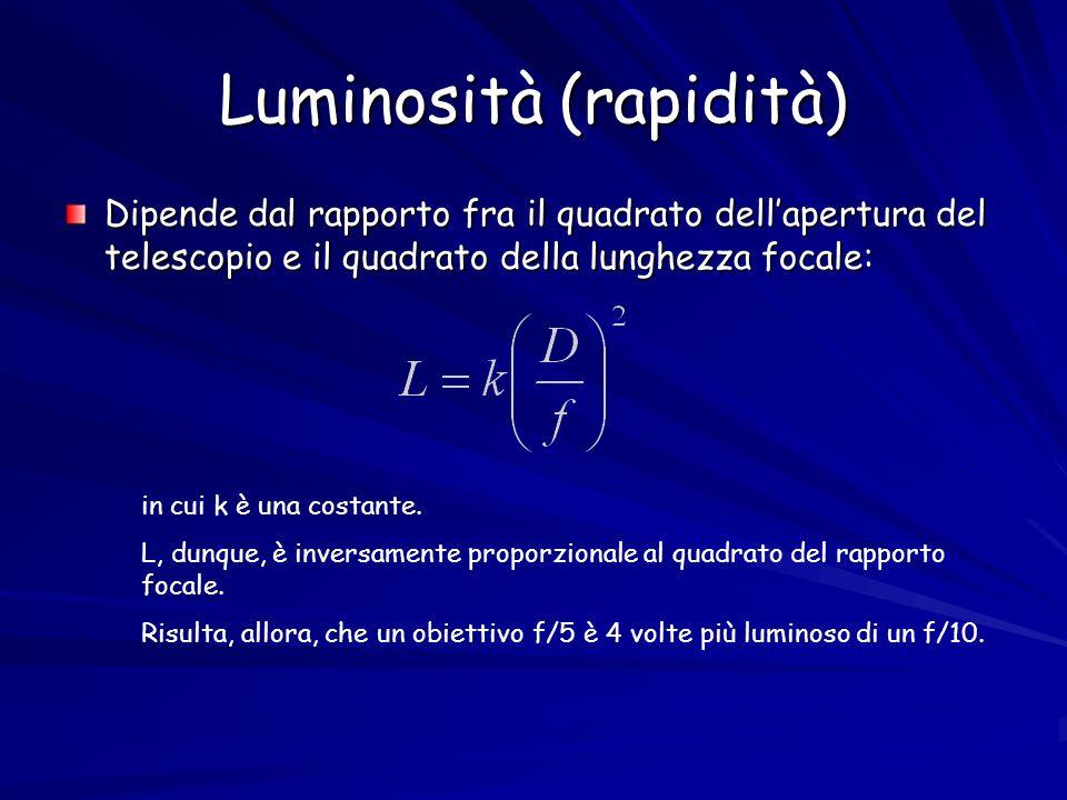 Due osservazioni sulla luminosità Usando un riduttore di focale aumentiamo la luminosità.