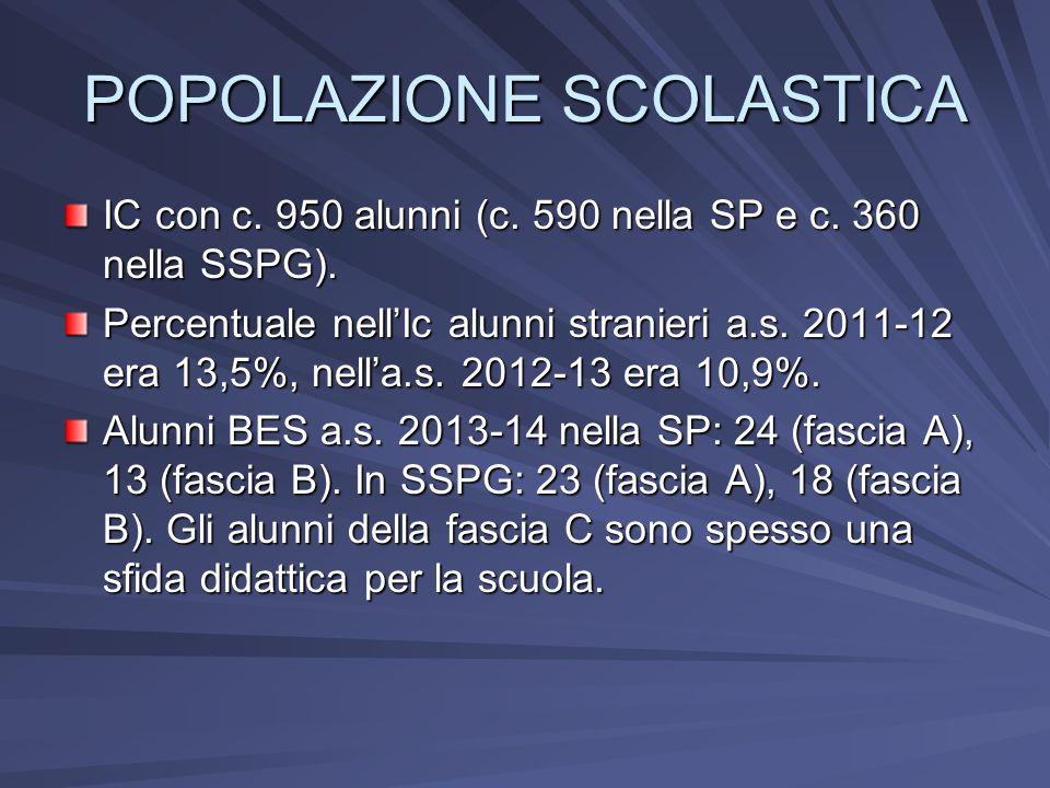 POPOLAZIONE SCOLASTICA IC con c. 950 alunni (c. 590 nella SP e c. 360 nella SSPG). Percentuale nellIc alunni stranieri a.s. 2011-12 era 13,5%, nella.s