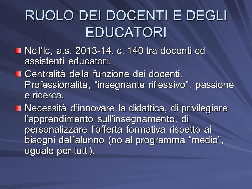 RUOLO DEI DOCENTI E DEGLI EDUCATORI NellIc, a.s. 2013-14, c. 140 tra docenti ed assistenti educatori. Centralità della funzione dei docenti. Professio