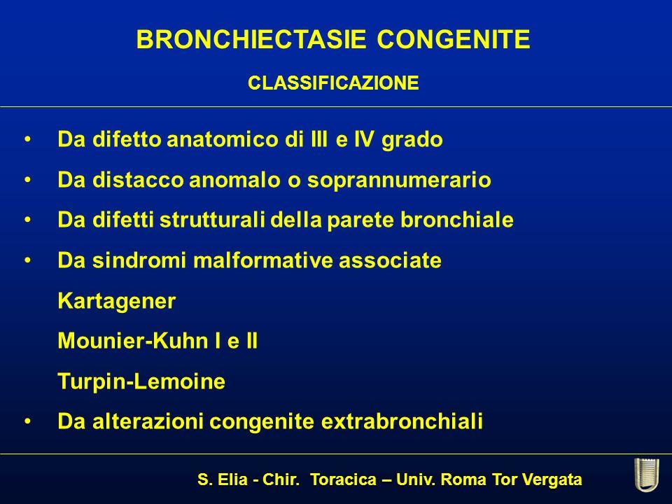 BRONCHIECTASIE CONGENITE CLASSIFICAZIONE Da difetto anatomico di III e IV grado Da distacco anomalo o soprannumerario Da difetti strutturali della par