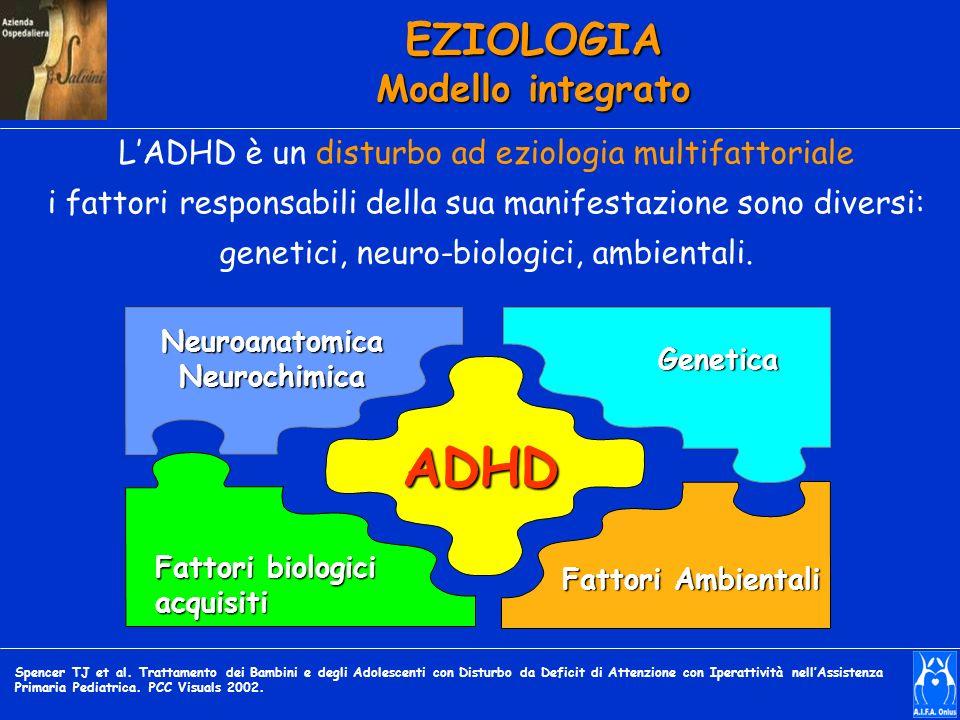 LADHD è un disturbo ad eziologia multifattoriale i fattori responsabili della sua manifestazione sono diversi: genetici, neuro-biologici, ambientali.
