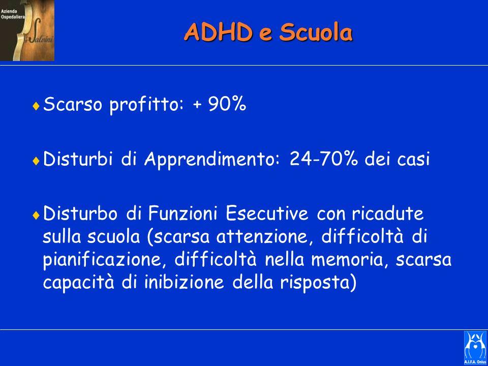ADHD e Scuola Scarso profitto: + 90% Disturbi di Apprendimento: 24-70% dei casi Disturbo di Funzioni Esecutive con ricadute sulla scuola (scarsa atten
