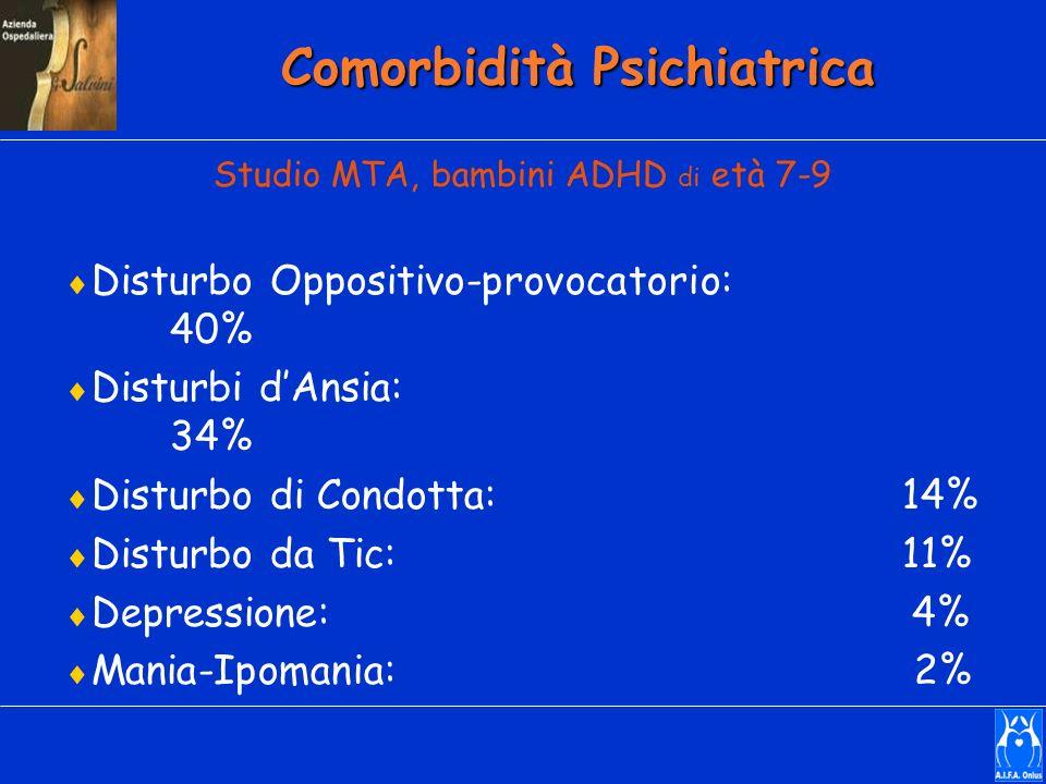 Comorbidità Psichiatrica Studio MTA, bambini ADHD di età 7-9 Disturbo Oppositivo-provocatorio: 40% Disturbi dAnsia: 34% Disturbo di Condotta:14% Distu