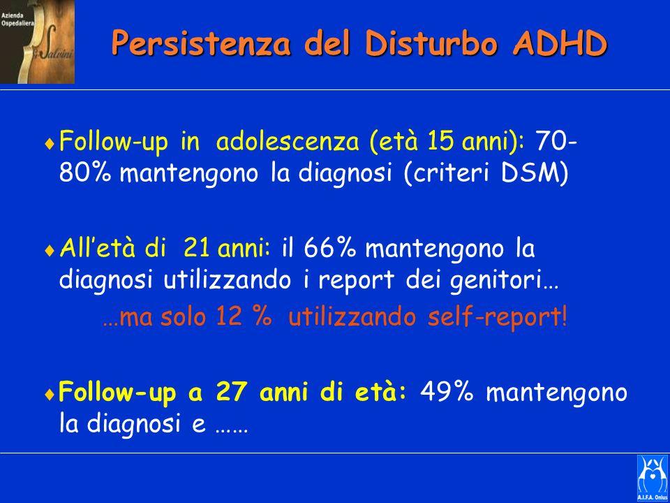 Persistenza del Disturbo ADHD Follow-up in adolescenza (età 15 anni): 70- 80% mantengono la diagnosi (criteri DSM) Alletà di 21 anni: il 66% mantengon