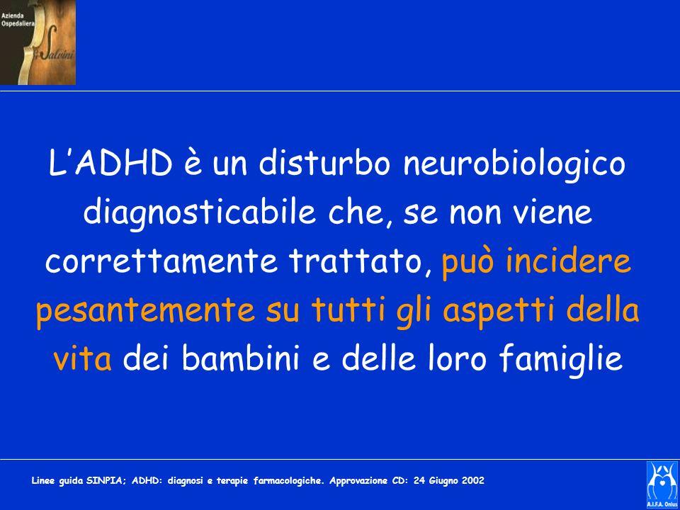 LADHD è un disturbo neurobiologico diagnosticabile che, se non viene correttamente trattato, può incidere pesantemente su tutti gli aspetti della vita