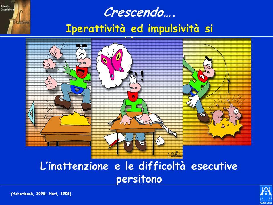 Linattenzione e le difficoltà esecutive persitono Crescendo…. (Achembach, 1995; Hart, 1995) Iperattività ed impulsività si riducono