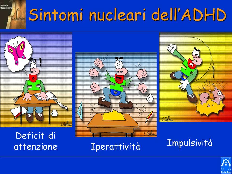 NPI Territorio Centro Regionale ADHD NPI Garbagnate M.